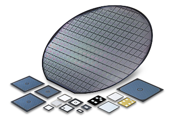 Littelfuse - IXYS - Power Semiconductors - Bare Die