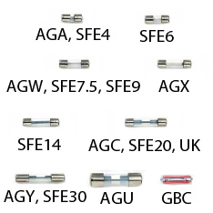 Glass Fuse Types Chart