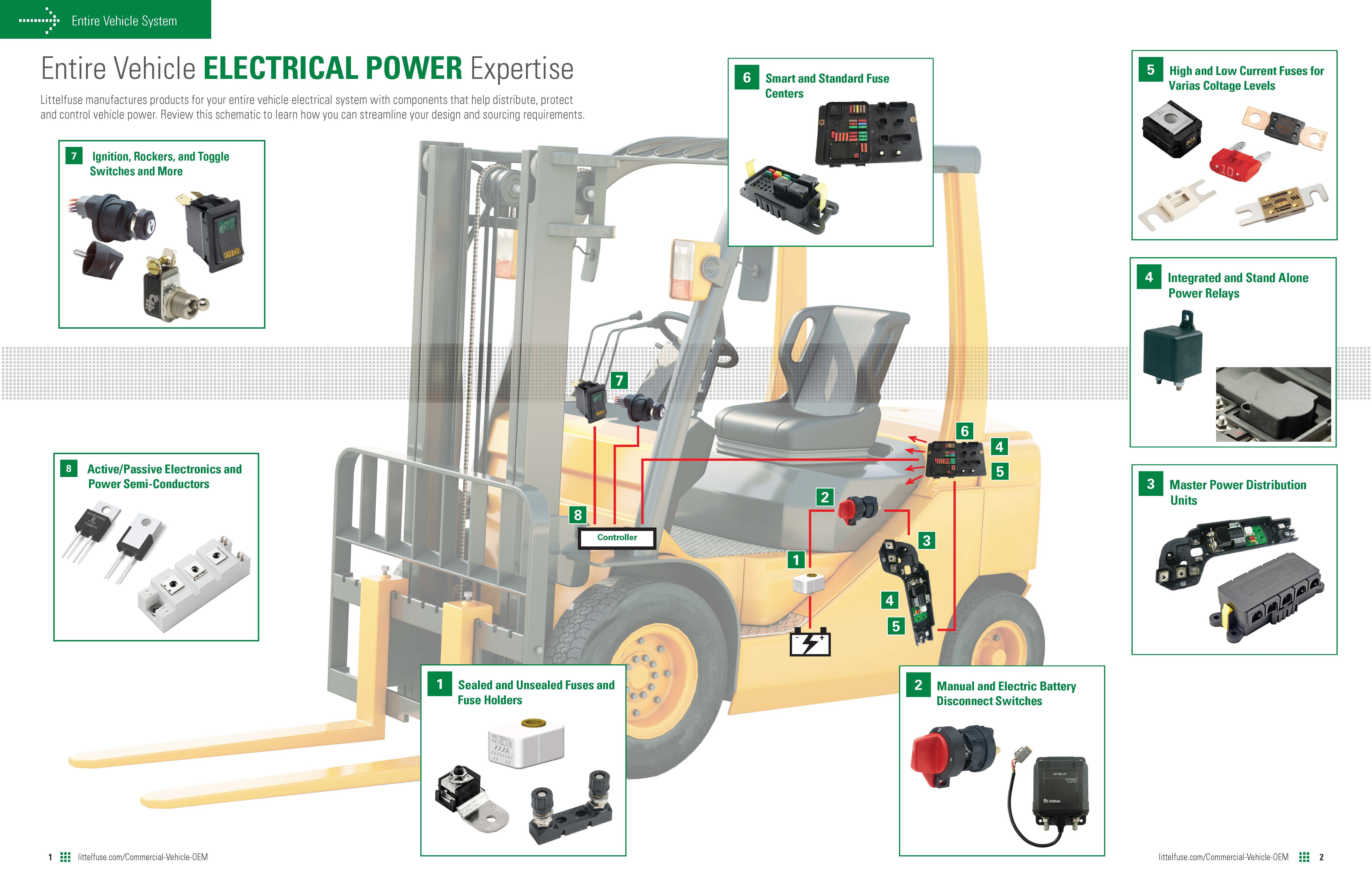 Oem Solutions Littelfuse Forklift Schematic