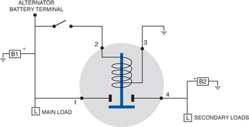 remote battery isolator diagram jpg?la=en special solenoid applications littelfuse 4 post continuous duty solenoid wiring diagram at mifinder.co