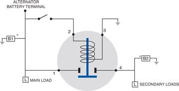 remote battery isolator diagram jpg?la=en special solenoid applications littelfuse cole hersee battery isolator wiring diagram at readyjetset.co